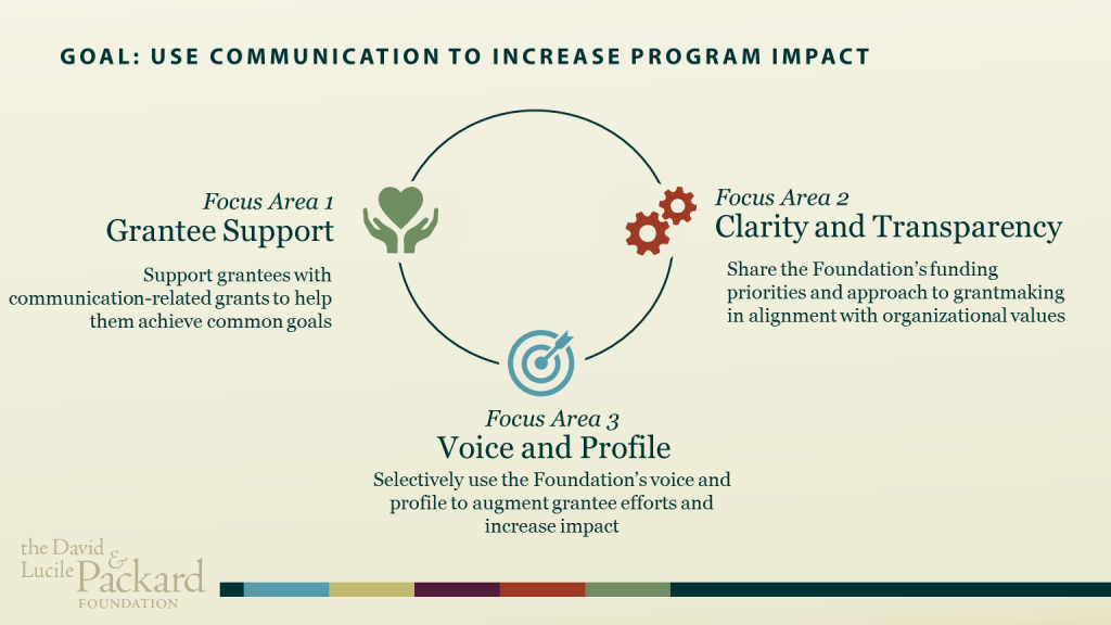 communications-framework-2016
